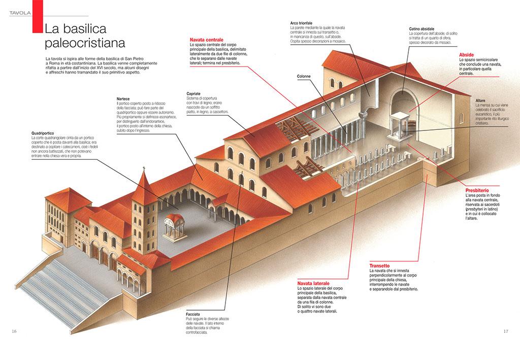 basilica-paleocristiana-04-spaccato-assonometrico-basilica-paleocrstiana