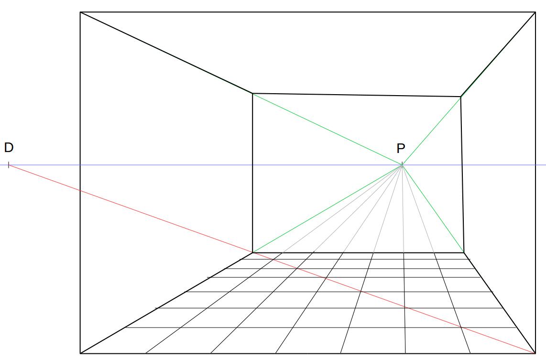 Camera Da Letto In Prospettiva Centrale esempi di prospettiva centrale di un interno, classi iii