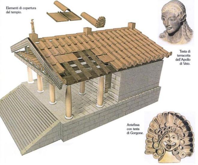 arte-etrusca-il tempio 4