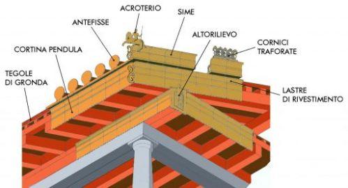 tempio etrusco ricostruzione modellino 3d part