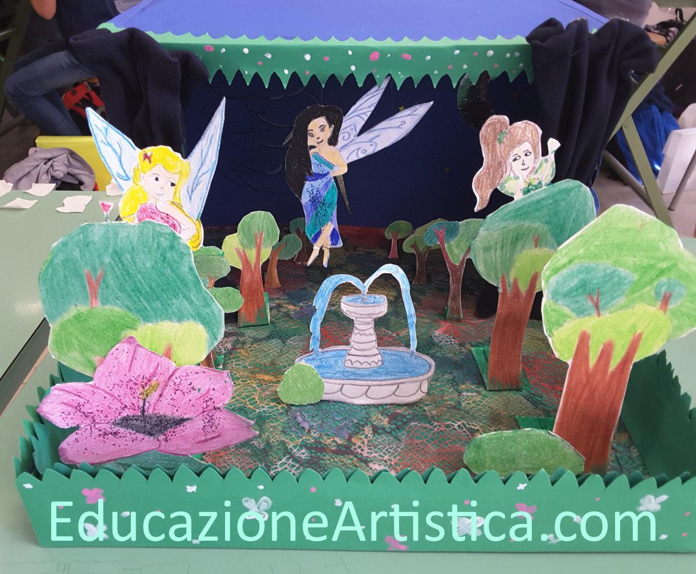 Photo of Scenografia teatrale con elementi prospettici – (modello in miniatura)